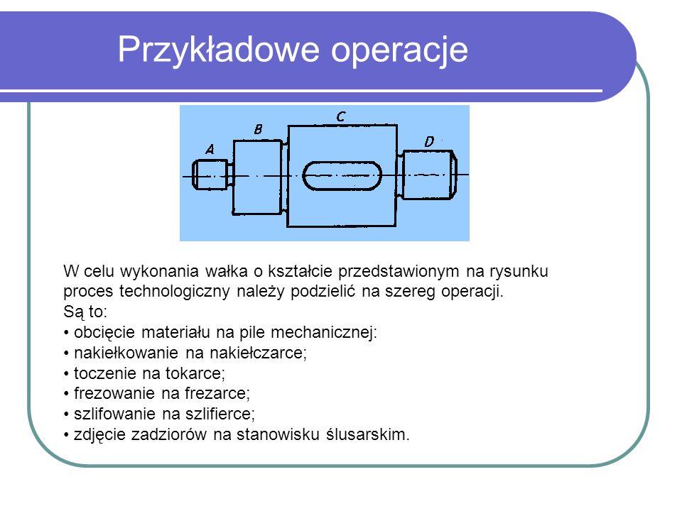 Przykładowe operacje W celu wykonania wałka o kształcie przedstawionym na rysunku proces technologiczny należy podzielić na szereg operacji. Są to: ob