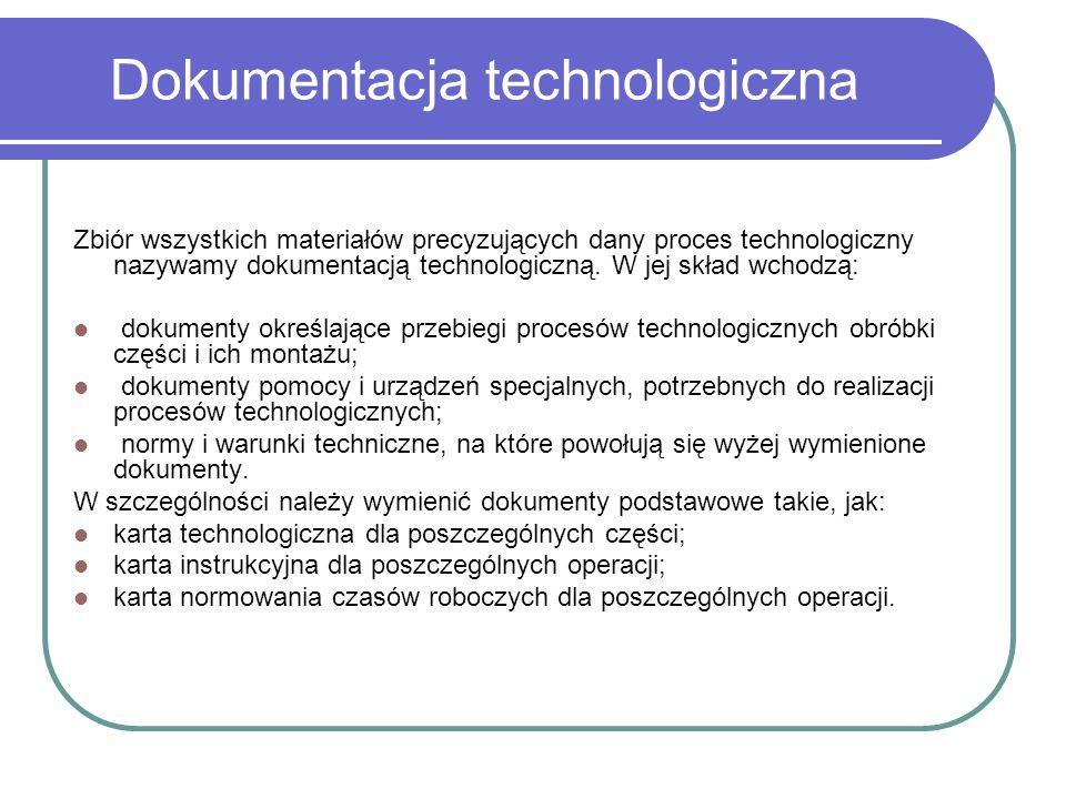 Dokumentacja technologiczna Zbiór wszystkich materiałów precyzujących dany proces technologiczny nazywamy dokumentacją technologiczną. W jej skład wch