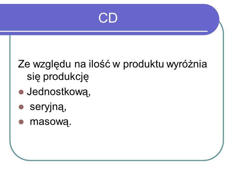 CD Ze względu na ilość w produktu wyróżnia się produkcję Jednostkową, seryjną, masową.