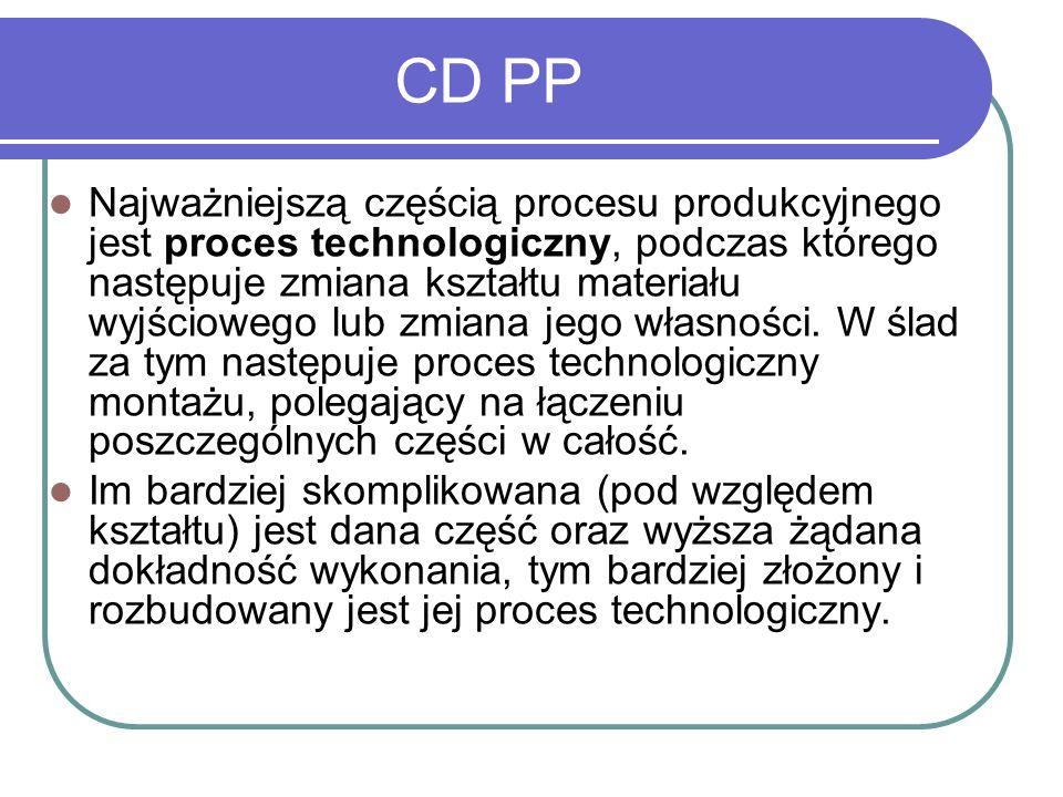 CD PP Najważniejszą częścią procesu produkcyjnego jest proces technologiczny, podczas którego następuje zmiana kształtu materiału wyjściowego lub zmia