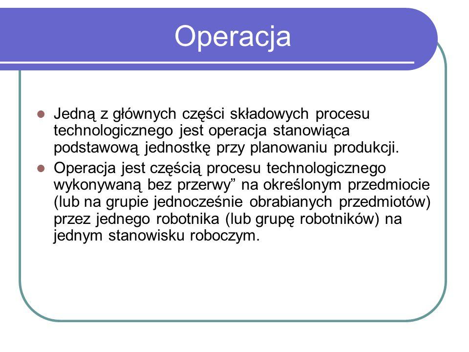 Operacja Jedną z głównych części składowych procesu technologicznego jest operacja stanowiąca podstawową jednostkę przy planowaniu produkcji. Operacja