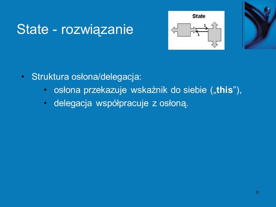 13 State - rozwiązanie Struktura osłona/delegacja: osłona przekazuje wskaźnik do siebie (this), delegacja współpracuje z osłoną.