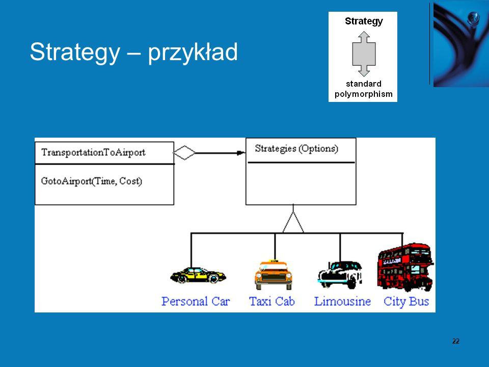 22 Strategy – przykład