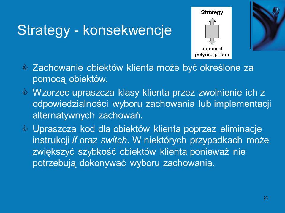 23 Strategy - konsekwencje Zachowanie obiektów klienta może być określone za pomocą obiektów.