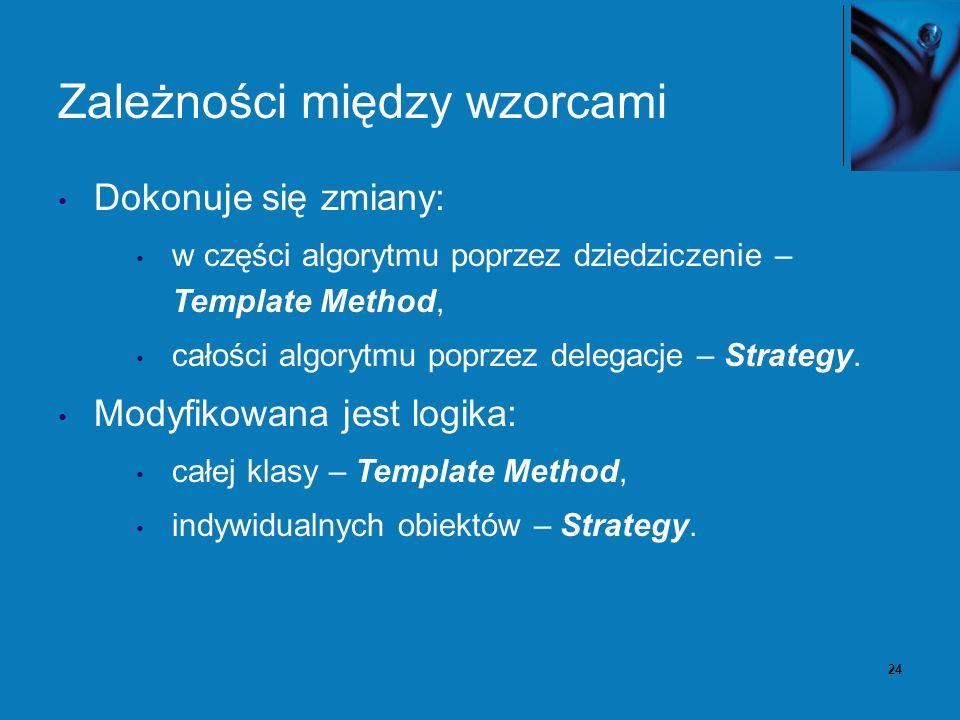24 Zależności między wzorcami Dokonuje się zmiany: w części algorytmu poprzez dziedziczenie – Template Method, całości algorytmu poprzez delegacje – Strategy.