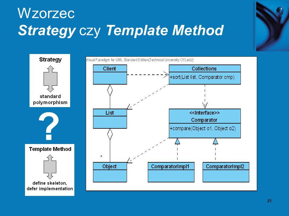 25 Wzorzec Strategy czy Template Method ?