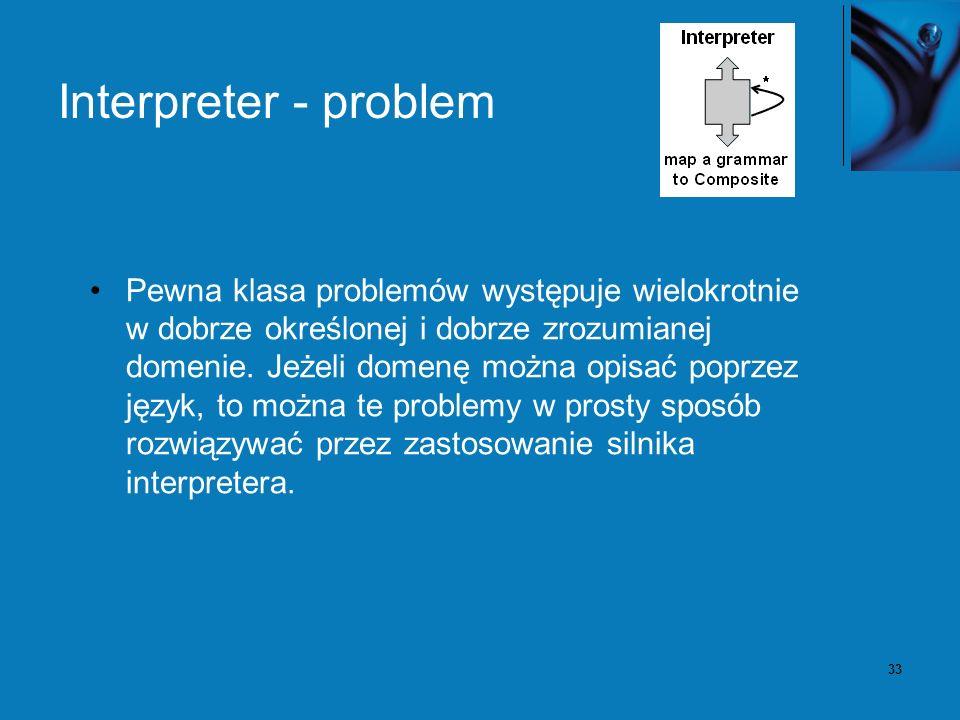 33 Interpreter - problem Pewna klasa problemów występuje wielokrotnie w dobrze określonej i dobrze zrozumianej domenie.