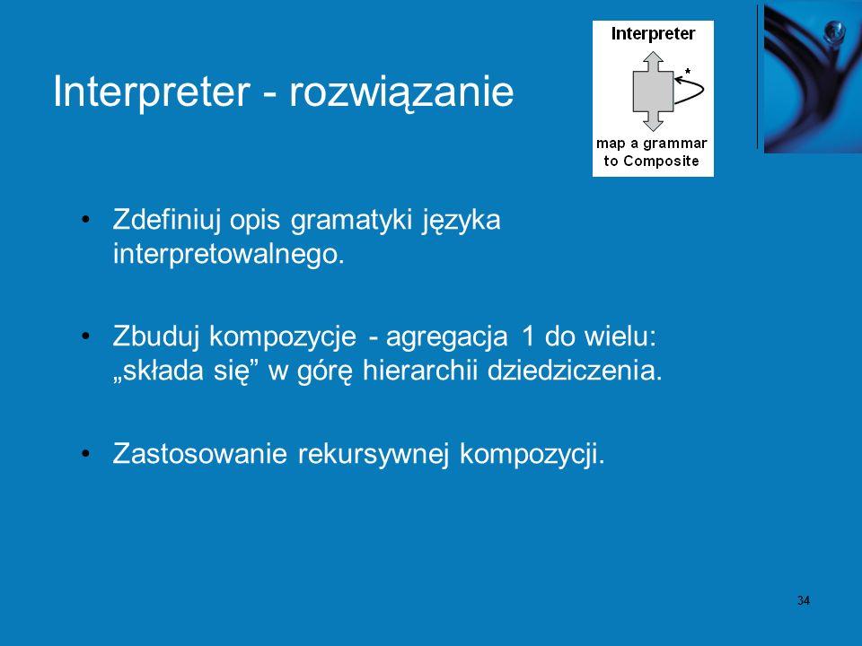 34 Interpreter - rozwiązanie Zdefiniuj opis gramatyki języka interpretowalnego.