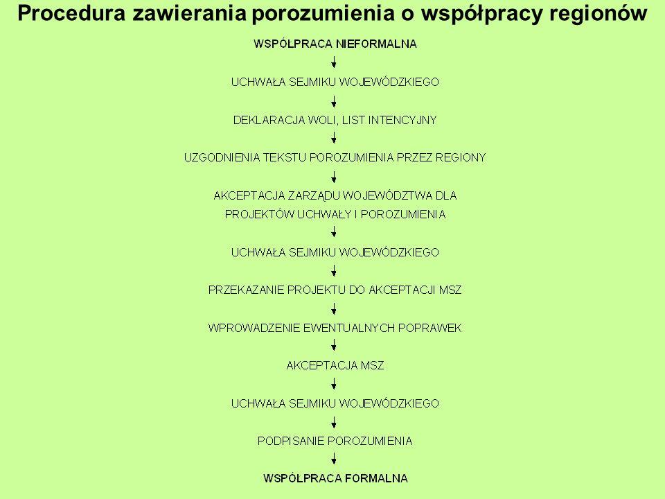 Procedura zawierania porozumienia o współpracy regionów