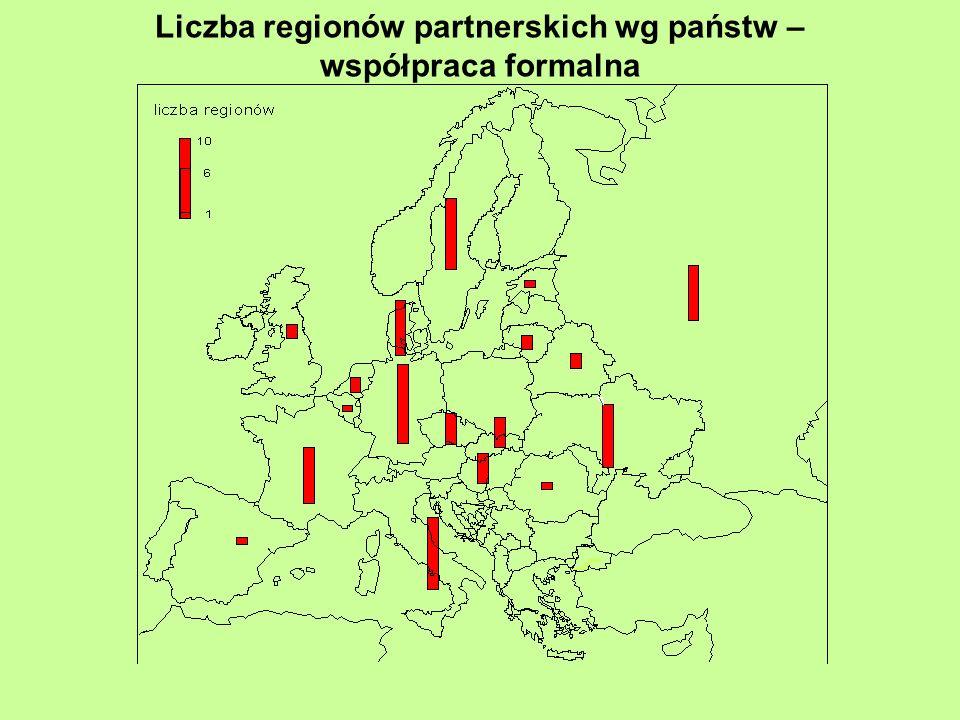 Liczba regionów partnerskich wg państw – współpraca formalna