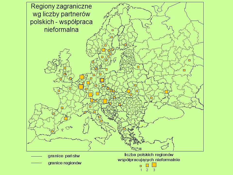 Regiony zagraniczne wg liczby partnerów polskich - współpraca nieformalna