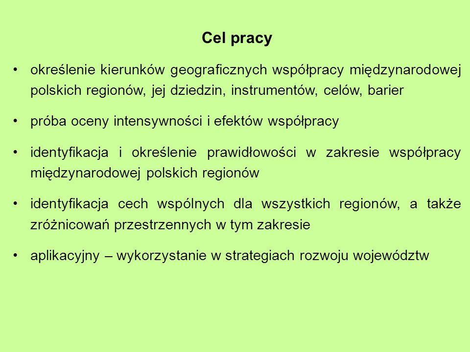 Cel pracy określenie kierunków geograficznych współpracy międzynarodowej polskich regionów, jej dziedzin, instrumentów, celów, barier próba oceny intensywności i efektów współpracy identyfikacja i określenie prawidłowości w zakresie współpracy międzynarodowej polskich regionów identyfikacja cech wspólnych dla wszystkich regionów, a także zróżnicowań przestrzennych w tym zakresie aplikacyjny – wykorzystanie w strategiach rozwoju województw