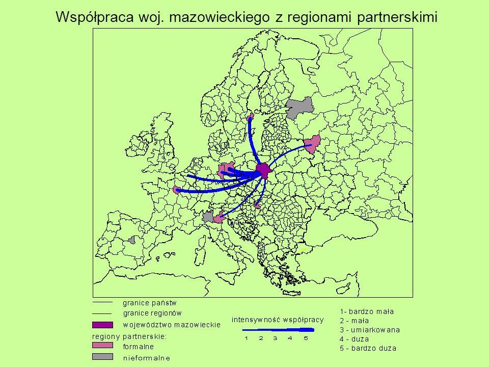 Współpraca woj. mazowieckiego z regionami partnerskimi