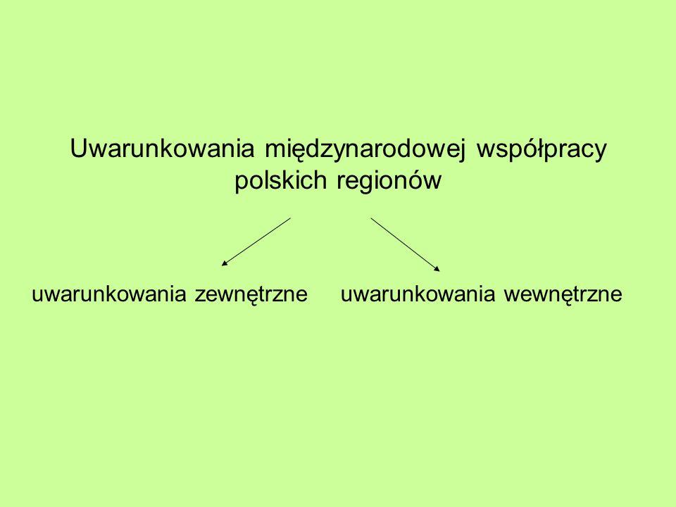 Uwarunkowania międzynarodowej współpracy polskich regionów uwarunkowania zewnętrzneuwarunkowania wewnętrzne
