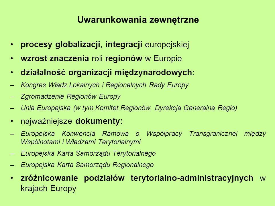 Uwarunkowania zewnętrzne procesy globalizacji, integracji europejskiej wzrost znaczenia roli regionów w Europie działalność organizacji międzynarodowych: –Kongres Władz Lokalnych i Regionalnych Rady Europy –Zgromadzenie Regionów Europy –Unia Europejska (w tym Komitet Regionów, Dyrekcja Generalna Regio) najważniejsze dokumenty: –Europejska Konwencja Ramowa o Współpracy Transgranicznej między Wspólnotami i Władzami Terytorialnymi –Europejska Karta Samorządu Terytorialnego –Europejska Karta Samorządu Regionalnego zróżnicowanie podziałów terytorialno-administracyjnych w krajach Europy