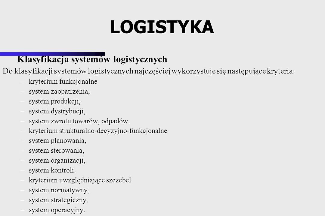Klasyfikacja systemów logistycznych Do klasyfikacji systemów logistycznych najczęściej wykorzystuje się następujące kryteria: – kryterium funkcjonalne – system zaopatrzenia, – system produkcji, – system dystrybucji, – system zwrotu towarów, odpadów.