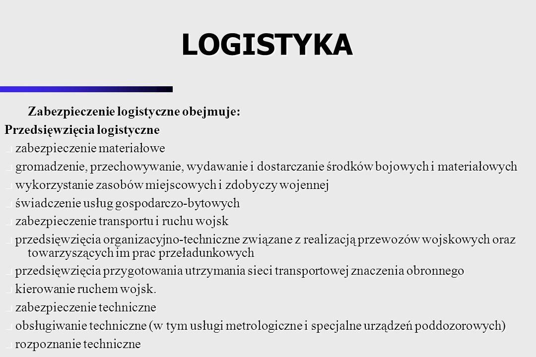 Zabezpieczenie logistyczne obejmuje: Przedsięwzięcia logistyczne zabezpieczenie materiałowe zabezpieczenie materiałowe gromadzenie, przechowywanie, wydawanie i dostarczanie środków bojowych i materiałowych gromadzenie, przechowywanie, wydawanie i dostarczanie środków bojowych i materiałowych wykorzystanie zasobów miejscowych i zdobyczy wojennej wykorzystanie zasobów miejscowych i zdobyczy wojennej świadczenie usług gospodarczo-bytowych świadczenie usług gospodarczo-bytowych zabezpieczenie transportu i ruchu wojsk zabezpieczenie transportu i ruchu wojsk przedsięwzięcia organizacyjno-techniczne związane z realizacją przewozów wojskowych oraz towarzyszących im prac przeładunkowych przedsięwzięcia organizacyjno-techniczne związane z realizacją przewozów wojskowych oraz towarzyszących im prac przeładunkowych przedsięwzięcia przygotowania utrzymania sieci transportowej znaczenia obronnego przedsięwzięcia przygotowania utrzymania sieci transportowej znaczenia obronnego kierowanie ruchem wojsk.