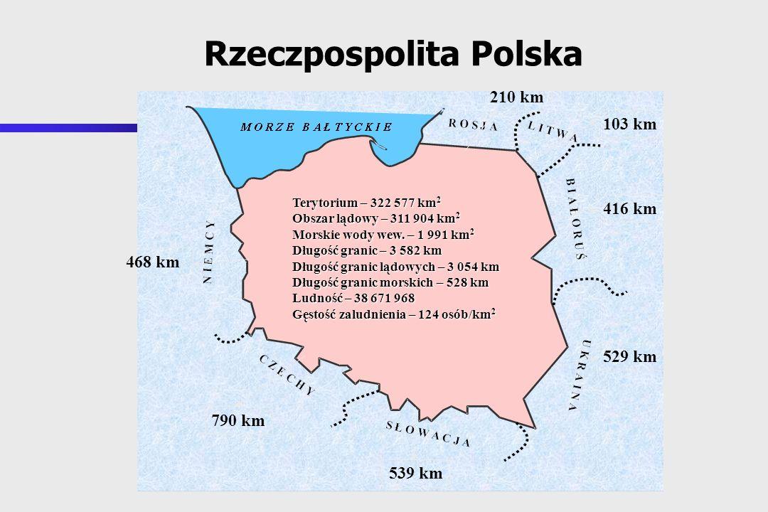 Rzeczpospolita Polska Terytorium – 322 577 km 2 Obszar lądowy – 311 904 km 2 Morskie wody wew.