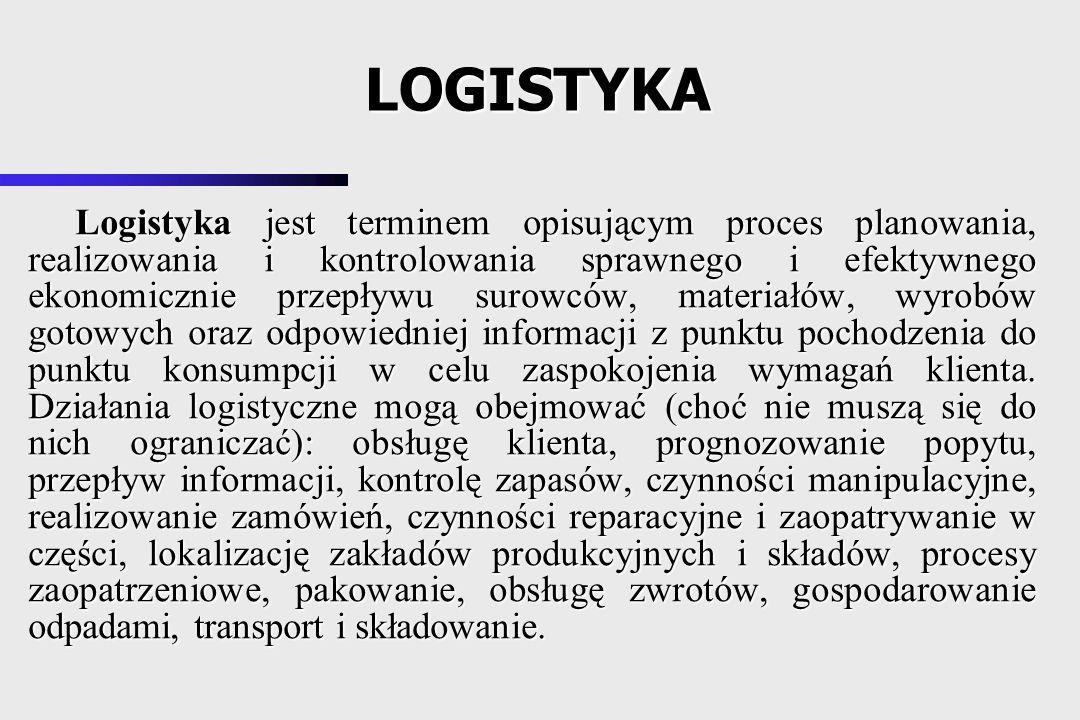 LOGISTYKA Logistyka jest terminem opisującym proces planowania, realizowania i kontrolowania sprawnego i efektywnego ekonomicznie przepływu surowców, materiałów, wyrobów gotowych oraz odpowiedniej informacji z punktu pochodzenia do punktu konsumpcji w celu zaspokojenia wymagań klienta.