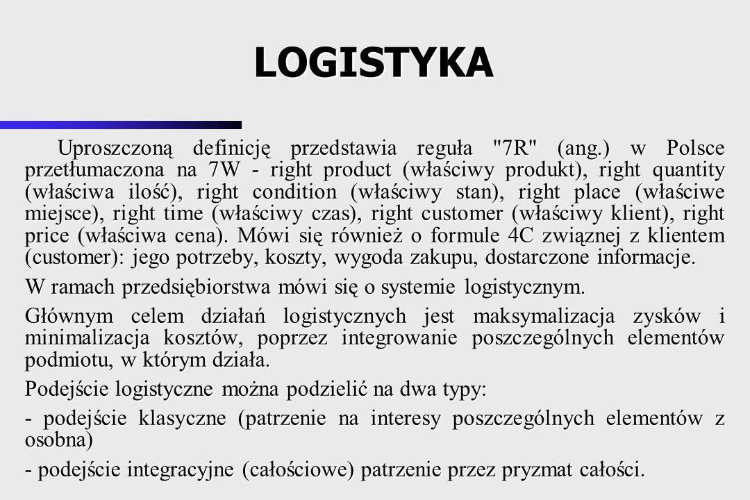 Uproszczoną definicję przedstawia reguła 7R (ang.) w Polsce przetłumaczona na 7W - right product (właściwy produkt), right quantity (właściwa ilość), right condition (właściwy stan), right place (właściwe miejsce), right time (właściwy czas), right customer (właściwy klient), right price (właściwa cena).