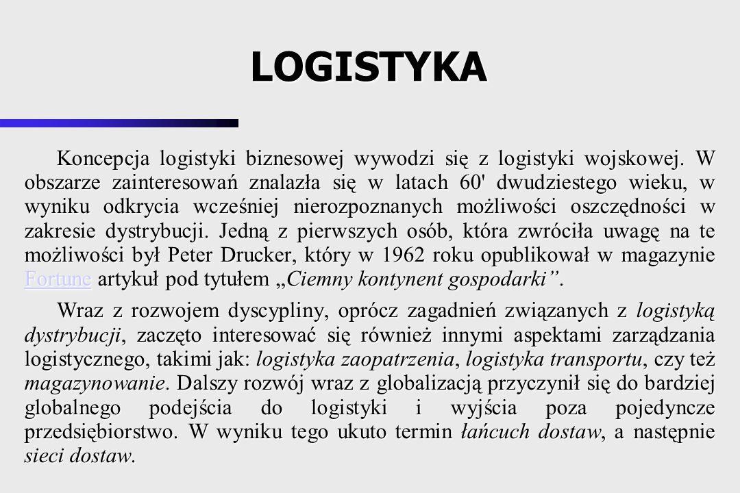 Wzrost świadomości ekologicznej spowodował wydzielenie się ekologistyki oraz logistyki odzysku zwanej też logistyką odwrotną, zwrotną, recyrkulacji albo utylizacji (od ang.