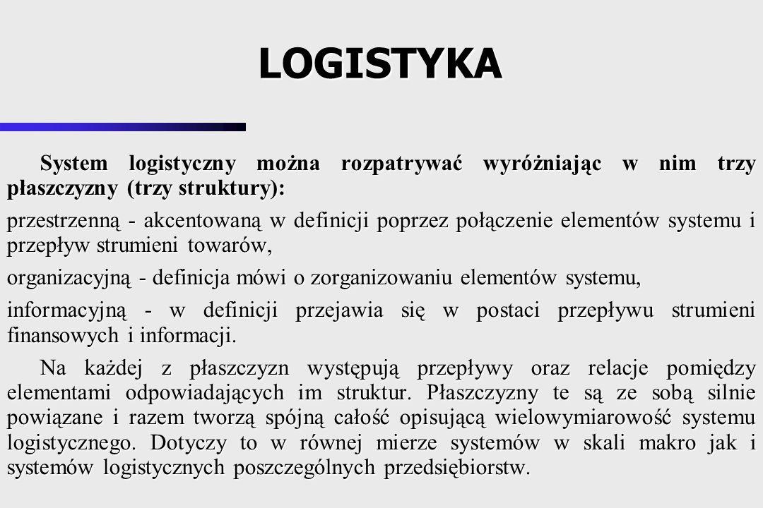 System logistyczny można rozpatrywać wyróżniając w nim trzy płaszczyzny (trzy struktury): przestrzenną - akcentowaną w definicji poprzez połączenie elementów systemu i przepływ strumieni towarów, organizacyjną - definicja mówi o zorganizowaniu elementów systemu, informacyjną - w definicji przejawia się w postaci przepływu strumieni finansowych i informacji.
