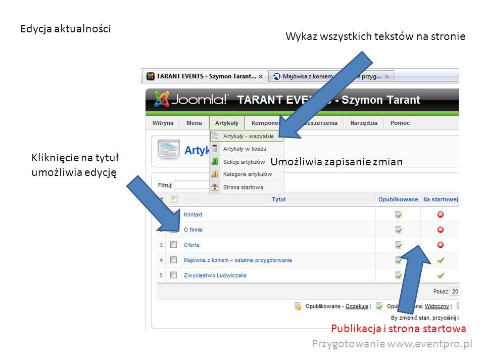 Przygotowanie www.eventpro.pl Edycja aktualności Kliknięcie na tytuł umożliwia edycję Umożliwia zapisanie zmian Publikacja i strona startowa Wykaz wszystkich tekstów na stronie