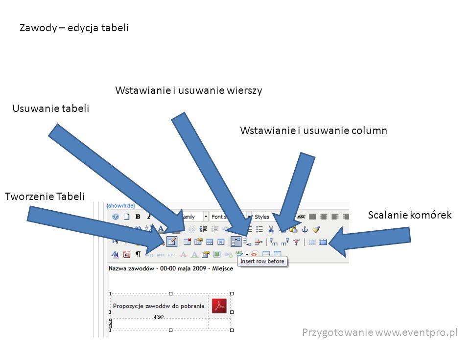 Przygotowanie www.eventpro.pl Zawody – edycja tabeli Scalanie komórek Wstawianie i usuwanie wierszy Tworzenie Tabeli Usuwanie tabeli Wstawianie i usuwanie column