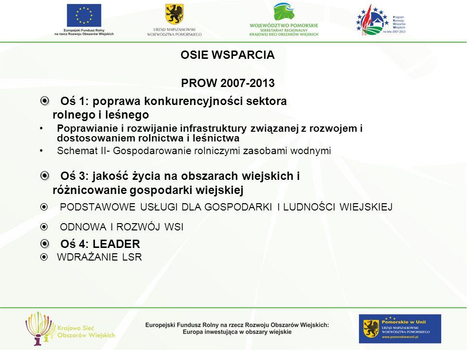 OSIE WSPARCIA PROW 2007-2013 Oś 1: poprawa konkurencyjności sektora rolnego i leśnego Poprawianie i rozwijanie infrastruktury związanej z rozwojem i dostosowaniem rolnictwa i leśnictwa Schemat II- Gospodarowanie rolniczymi zasobami wodnymi Oś 3: jakość życia na obszarach wiejskich i różnicowanie gospodarki wiejskiej PODSTAWOWE USŁUGI DLA GOSPODARKI I LUDNOŚCI WIEJSKIEJ ODNOWA I ROZWÓJ WSI Oś 4: LEADER WDRAŻANIE LSR