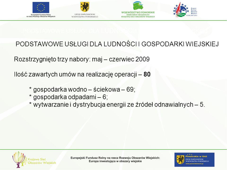 PODSTAWOWE USŁUGI DLA LUDNOŚCI I GOSPODARKI WIEJSKIEJ Wnioski złożone w ramach naborów: grudzień 2010 – styczeń 2011 * gospodarka wodno – ściekowa - 73 * gospodarka odpadami - 8 * wytwarzanie i dystrybucja energii ze źródeł odnawialnych - 10 Wnioski są w trakcie weryfikacji.