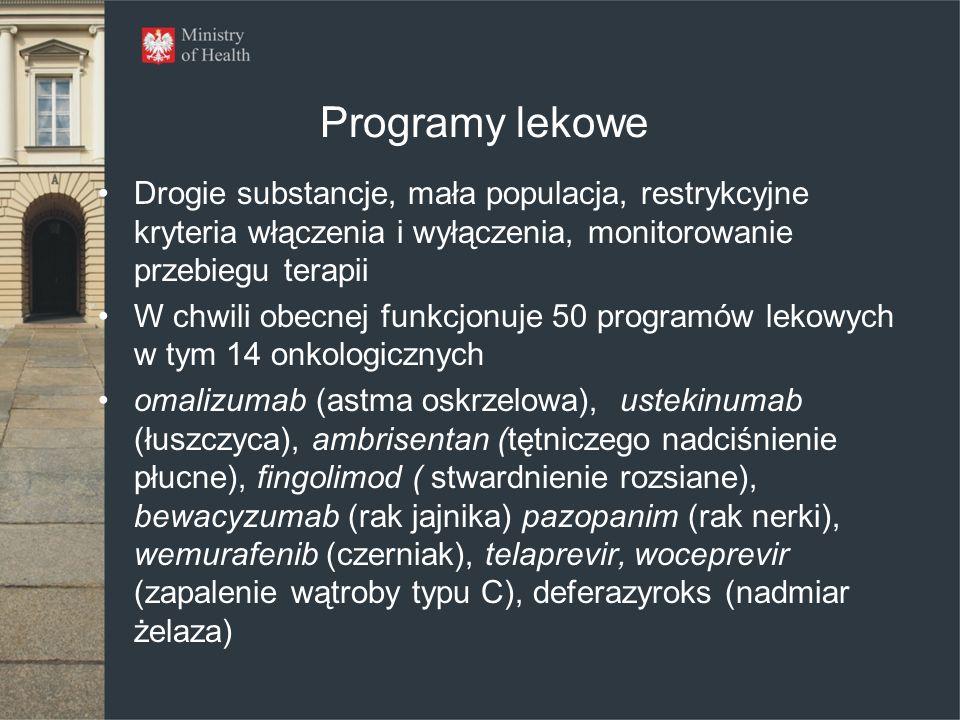 Programy lekowe Drogie substancje, mała populacja, restrykcyjne kryteria włączenia i wyłączenia, monitorowanie przebiegu terapii W chwili obecnej funkcjonuje 50 programów lekowych w tym 14 onkologicznych omalizumab (astma oskrzelowa), ustekinumab (łuszczyca), ambrisentan (tętniczego nadciśnienie płucne), fingolimod ( stwardnienie rozsiane), bewacyzumab (rak jajnika) pazopanim (rak nerki), wemurafenib (czerniak), telaprevir, woceprevir (zapalenie wątroby typu C), deferazyroks (nadmiar żelaza)