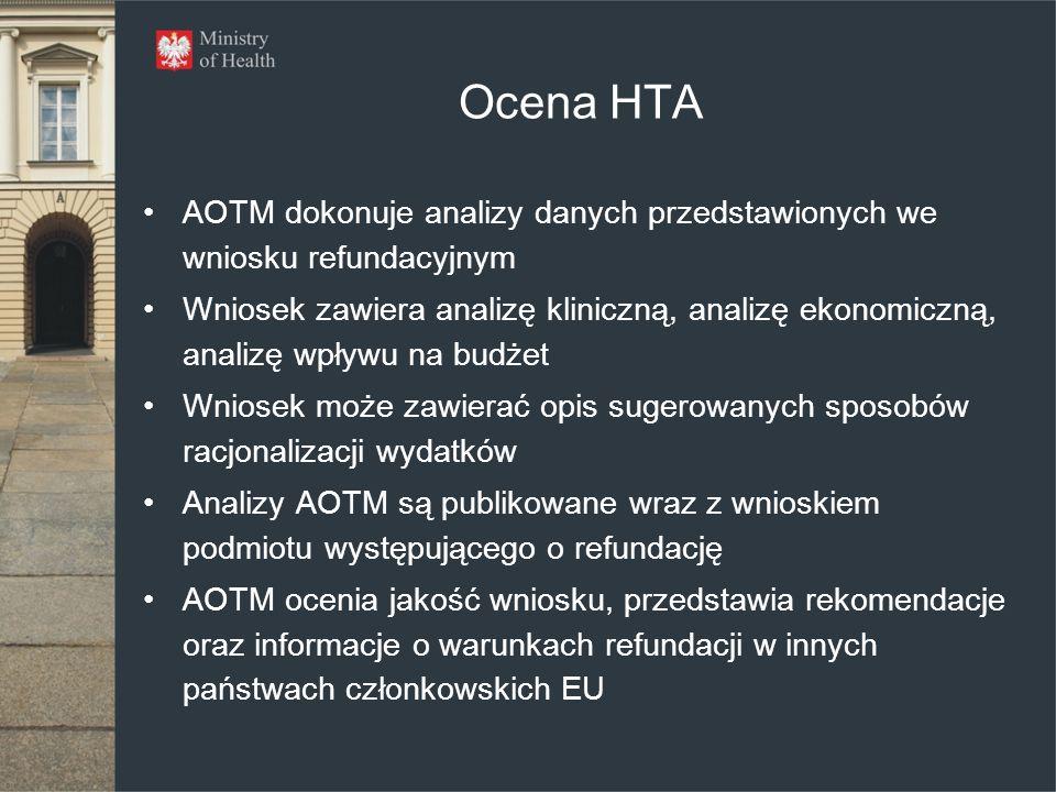 Ocena HTA AOTM dokonuje analizy danych przedstawionych we wniosku refundacyjnym Wniosek zawiera analizę kliniczną, analizę ekonomiczną, analizę wpływu na budżet Wniosek może zawierać opis sugerowanych sposobów racjonalizacji wydatków Analizy AOTM są publikowane wraz z wnioskiem podmiotu występującego o refundację AOTM ocenia jakość wniosku, przedstawia rekomendacje oraz informacje o warunkach refundacji w innych państwach członkowskich EU