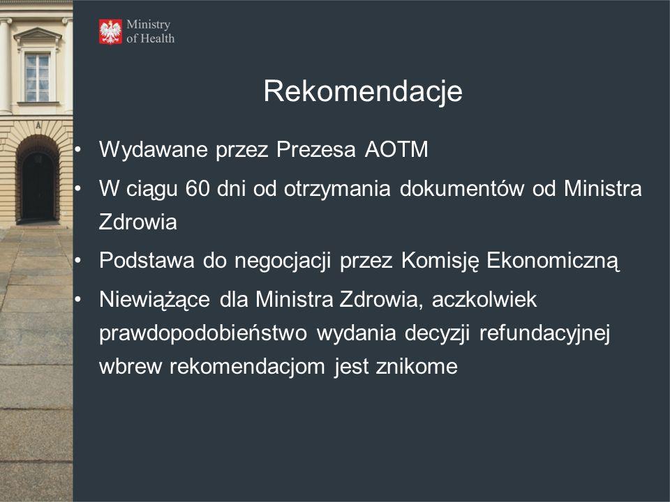 Rekomendacje Wydawane przez Prezesa AOTM W ciągu 60 dni od otrzymania dokumentów od Ministra Zdrowia Podstawa do negocjacji przez Komisję Ekonomiczną