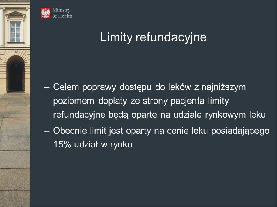 Limity refundacyjne –Celem poprawy dostępu do leków z najniższym poziomem dopłaty ze strony pacjenta limity refundacyjne będą oparte na udziale rynkowym leku –Obecnie limit jest oparty na cenie leku posiadającego 15% udział w rynku