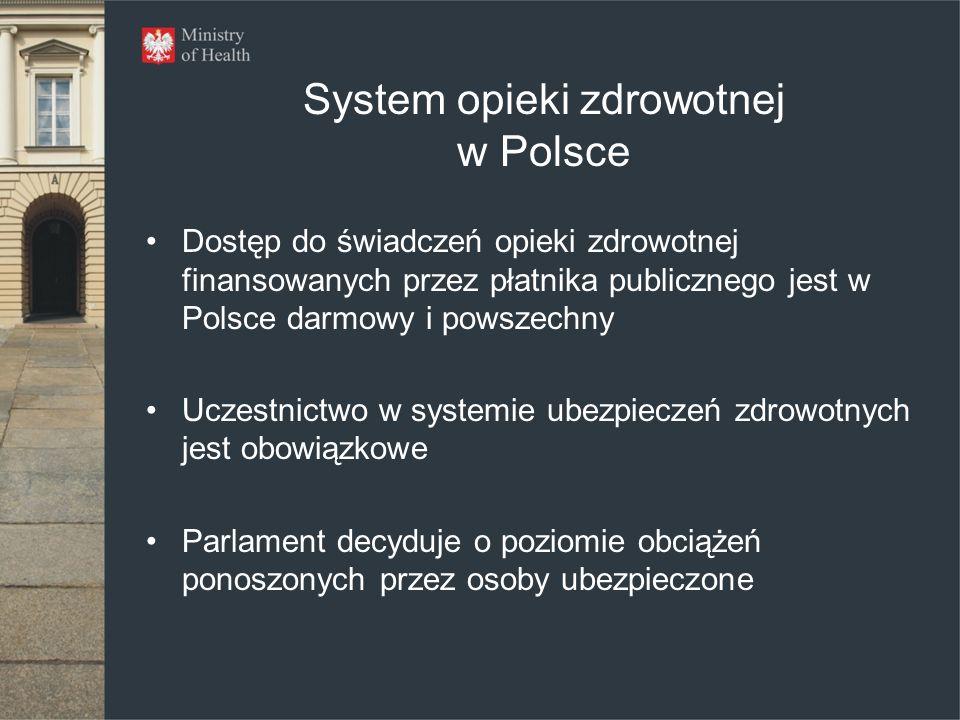 System opieki zdrowotnej w Polsce Narodowy Fundusz Zdrowia jest płatnikiem w stosunku do świadczeń opieki zdrowotnej w Polsce Minister Zdrowia –stoi na straży równego dostępu do świadczeń opieki zdrowotnej –monitoruje i kontroluje działalność Narodowego Funduszu Zdrowia –monitoruje i kontroluje dostęp do świadczeń opieki zdrowotnej