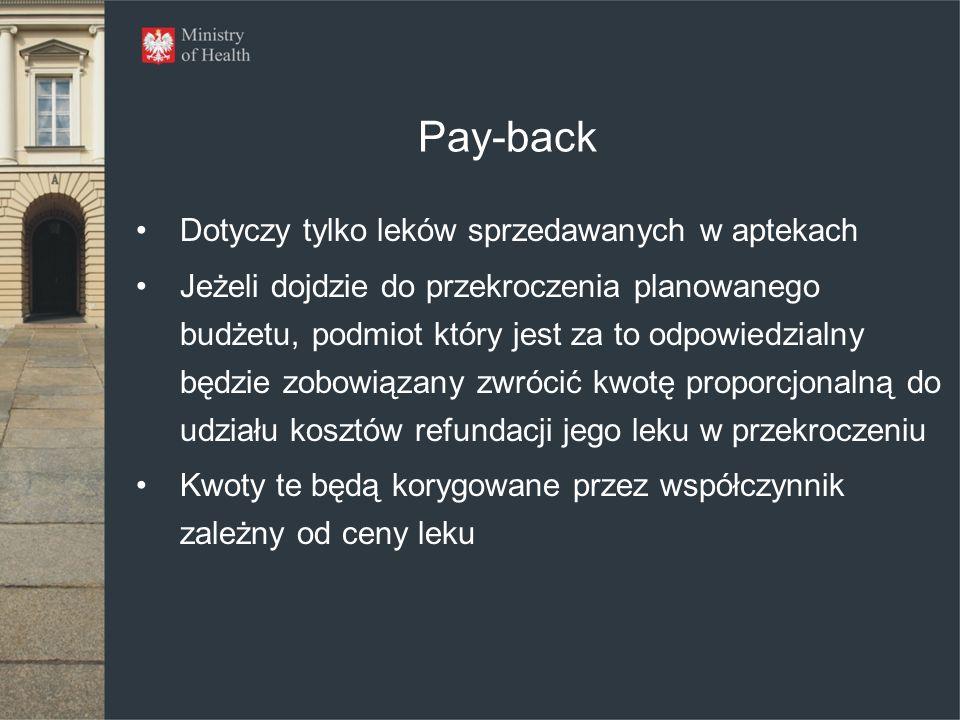 Pay-back Dotyczy tylko leków sprzedawanych w aptekach Jeżeli dojdzie do przekroczenia planowanego budżetu, podmiot który jest za to odpowiedzialny będzie zobowiązany zwrócić kwotę proporcjonalną do udziału kosztów refundacji jego leku w przekroczeniu Kwoty te będą korygowane przez współczynnik zależny od ceny leku