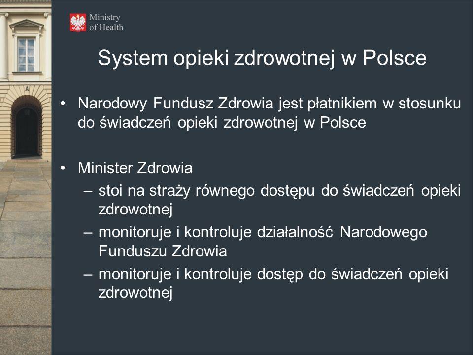 System opieki zdrowotnej w Polsce Narodowy Fundusz Zdrowia jest płatnikiem w stosunku do świadczeń opieki zdrowotnej w Polsce Minister Zdrowia –stoi n