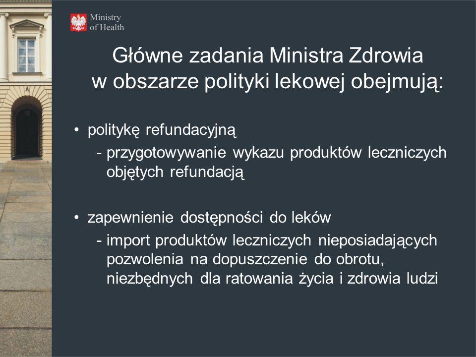 Główne zadania Ministra Zdrowia w obszarze polityki lekowej obejmują: politykę refundacyjną -przygotowywanie wykazu produktów leczniczych objętych ref