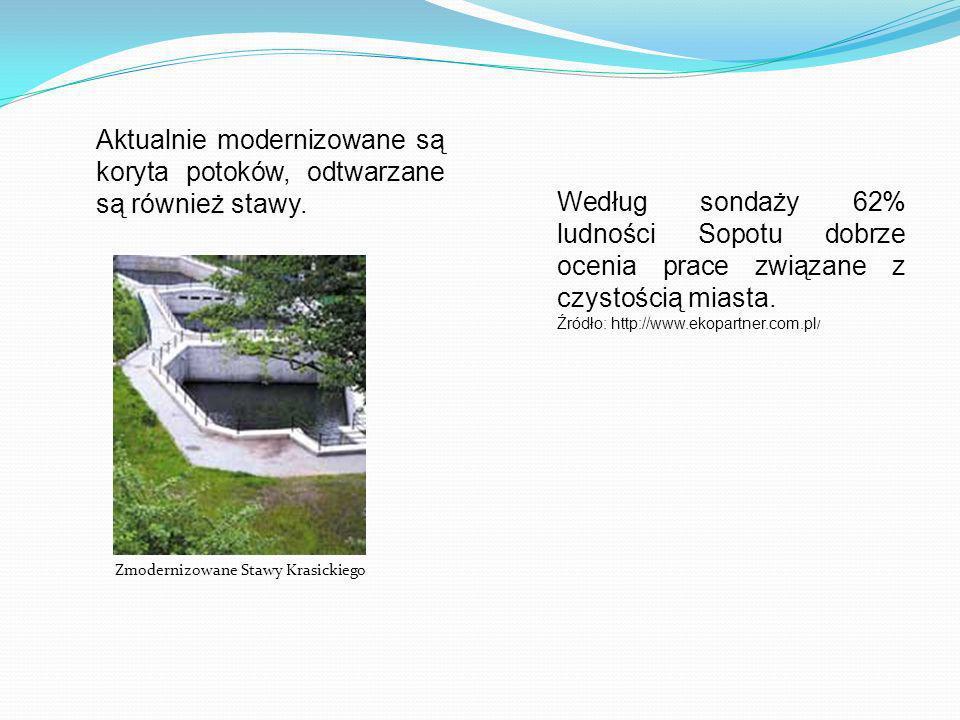 Aktualnie modernizowane są koryta potoków, odtwarzane są również stawy. Według sondaży 62% ludności Sopotu dobrze ocenia prace związane z czystością m