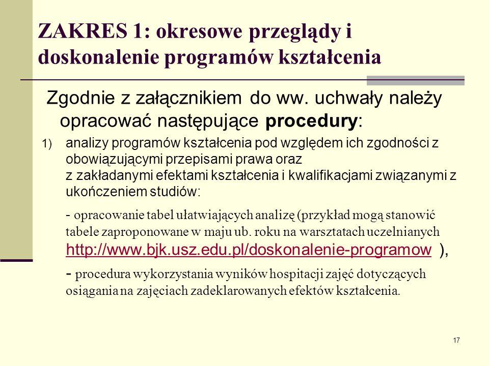 ZAKRES 1: okresowe przeglądy i doskonalenie programów kształcenia Zgodnie z załącznikiem do ww.