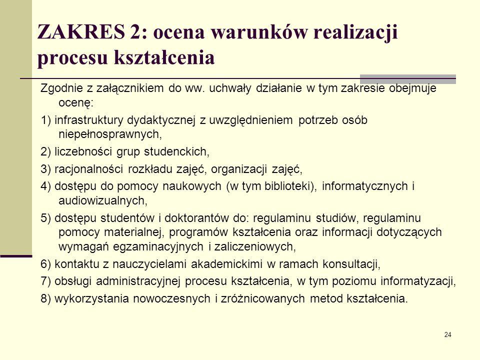 ZAKRES 2: ocena warunków realizacji procesu kształcenia Zgodnie z załącznikiem do ww.