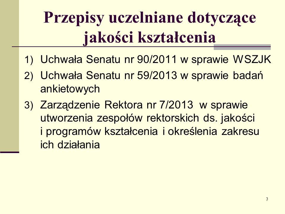 Przepisy uczelniane dotyczące jakości kształcenia 1) Uchwała Senatu nr 90/2011 w sprawie WSZJK 2) Uchwała Senatu nr 59/2013 w sprawie badań ankietowych 3) Zarządzenie Rektora nr 7/2013 w sprawie utworzenia zespołów rektorskich ds.