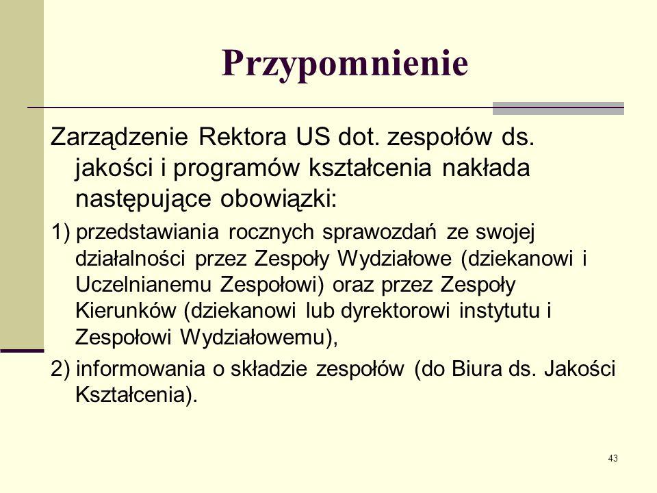 Przypomnienie Zarządzenie Rektora US dot. zespołów ds.