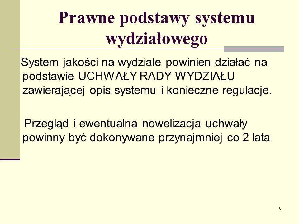 Prawne podstawy systemu wydziałowego System jakości na wydziale powinien działać na podstawie UCHWAŁY RADY WYDZIAŁU zawierającej opis systemu i konieczne regulacje.