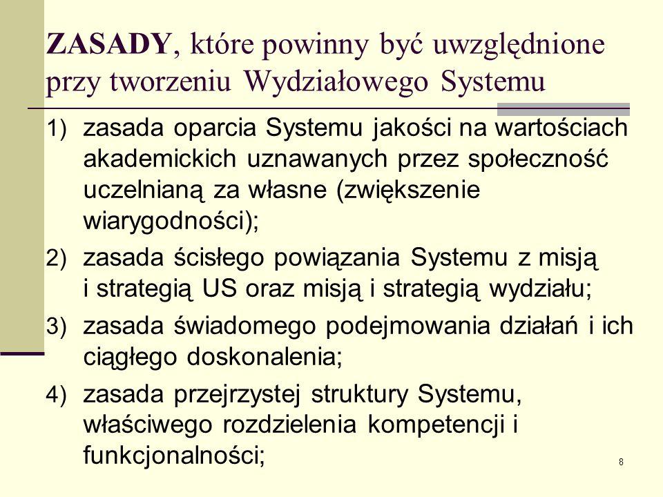 ZASADY, które powinny być uwzględnione przy tworzeniu Wydziałowego Systemu 1) zasada oparcia Systemu jakości na wartościach akademickich uznawanych przez społeczność uczelnianą za własne (zwiększenie wiarygodności); 2) zasada ścisłego powiązania Systemu z misją i strategią US oraz misją i strategią wydziału; 3) zasada świadomego podejmowania działań i ich ciągłego doskonalenia; 4) zasada przejrzystej struktury Systemu, właściwego rozdzielenia kompetencji i funkcjonalności; 8