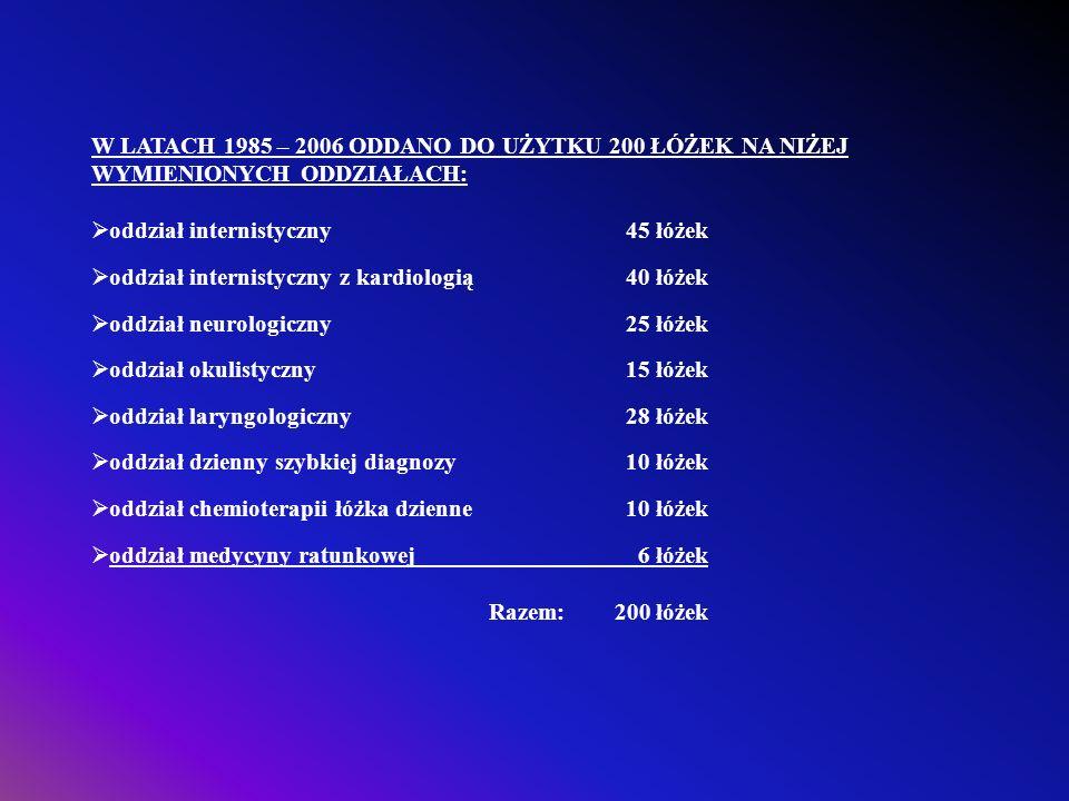 W LATACH 1985 – 2006 ODDANO DO UŻYTKU 200 ŁÓŻEK NA NIŻEJ WYMIENIONYCH ODDZIAŁACH: oddział internistyczny45 łóżek oddział internistyczny z kardiologią 40 łóżek oddział neurologiczny25 łóżek oddział okulistyczny15 łóżek oddział laryngologiczny28 łóżek oddział dzienny szybkiej diagnozy10 łóżek oddział chemioterapii łóżka dzienne 10 łóżek oddział medycyny ratunkowej 6 łóżek Razem: 200 łóżek