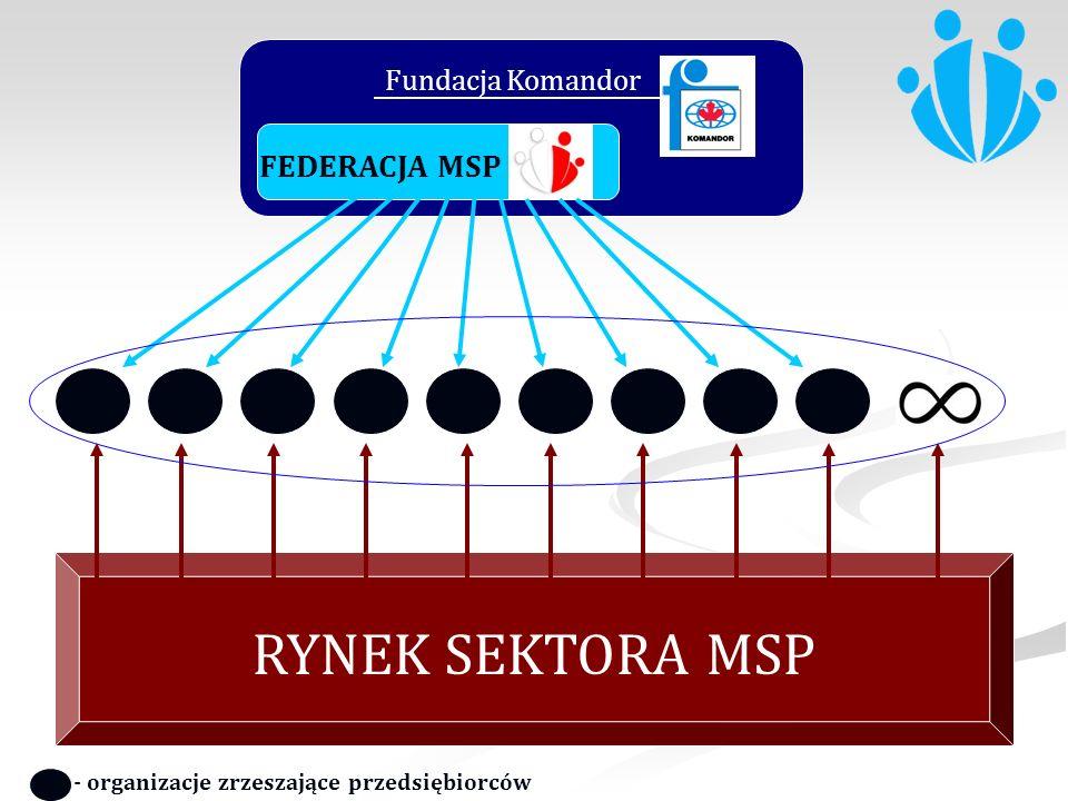 Cele Federacji MSP: 1.Prawo podatkowe zrozumiałe już dla Obywatela z podstawowym wykształceniem.