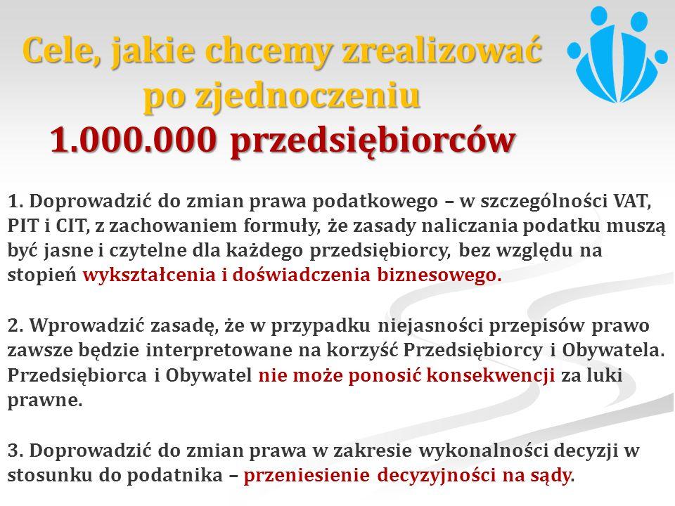 Rozwój gospodarczy Polski Ograniczenie bezrobocia Zahamowanie emigracji Zahamowanie niżu demograficznego Budowanie przyjaznego Państwa Otwieranie nowych firm Praca dla Młodych Zakładanie rodzin w Polsce Likwidacja szarej strefy Większe wpływy do budżetu Przyrost kapitału ludzkiego Wzrost bogactwa Państwa Likwidacja skrajnego ubóstwa Cele Federacji MSP Wzrost gospodarczego znaczenia Polski na arenie międzynarodowej
