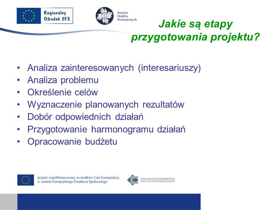 Jakie są etapy przygotowania projektu? Analiza zainteresowanych (interesariuszy) Analiza problemu Określenie celów Wyznaczenie planowanych rezultatów