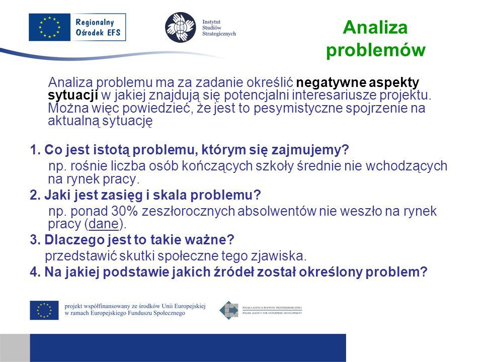 Analiza problemów Analiza problemu ma za zadanie określić negatywne aspekty sytuacji w jakiej znajdują się potencjalni interesariusze projektu. Można